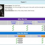 Team+ Instructor Dashboard